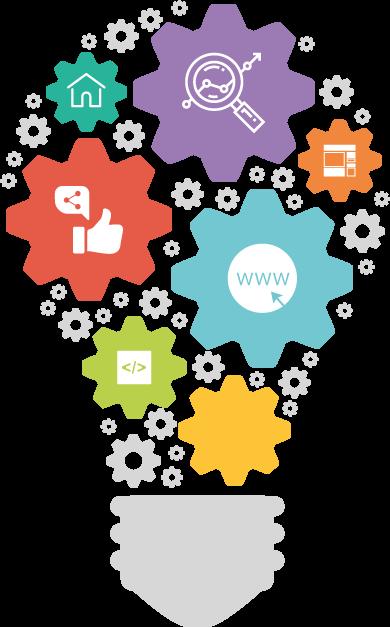 Sviluppare nuove idee internet